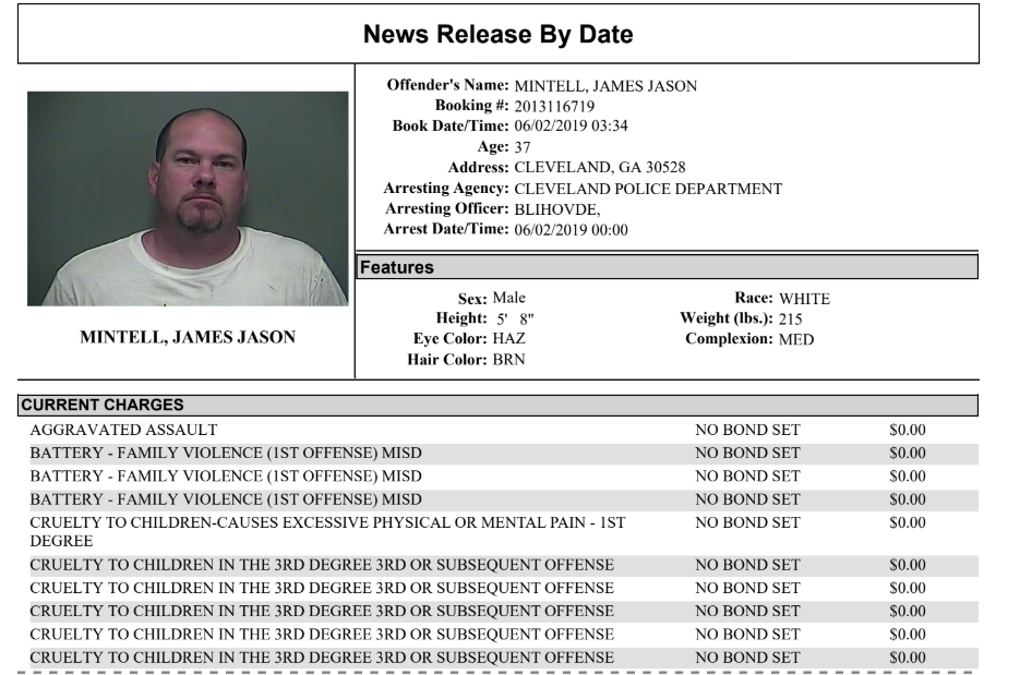 White County Detention Center Report Week Ending 6-4-19 – WRWH