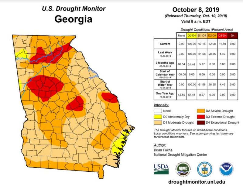 Drought Condition's Worsen In White County