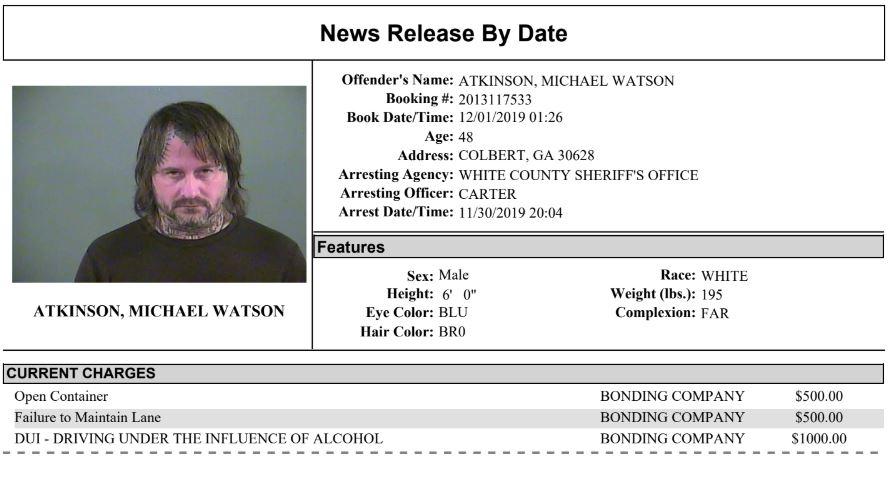 White County Detention Center Report Week Ending 12-3-19
