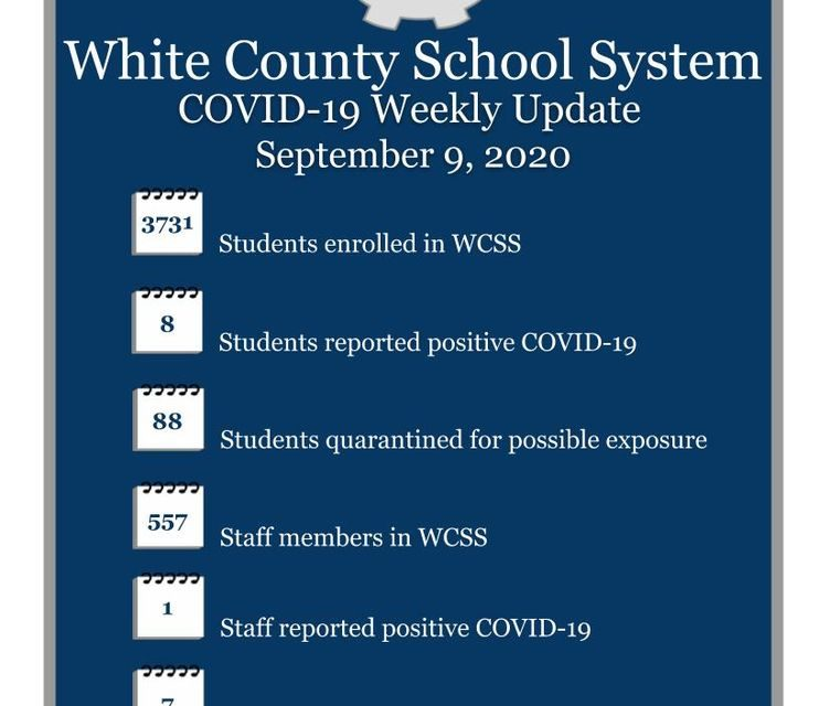 White County Schools Weekly COVID-19 Update