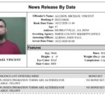 White County Detention Center Report Week Ending 10-27-20