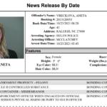 White County Detention Center Report Week Ending Oct. 26